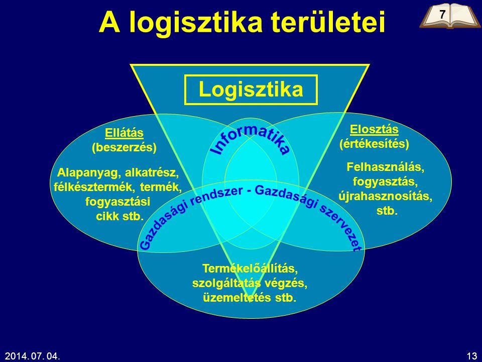 2014. 07. 04.13 Logisztika Ellátás (beszerzés) Alapanyag, alkatrész, félkésztermék, termék, fogyasztási cikk stb. Elosztás (értékesítés) Felhasználás,
