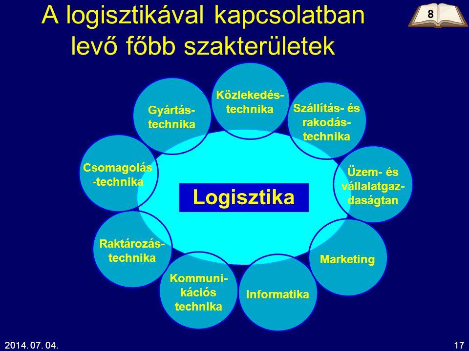 2014. 07. 04.17 A logisztikával kapcsolatban levő főbb szakterületek Logisztika Gyártás- technika Kommuni- kációs technika Informatika Közlekedés- tec
