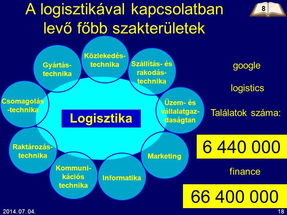 2014. 07. 04.18 A logisztikával kapcsolatban levő főbb szakterületek 8 google logistics Találatok száma: 6 440 000 Logisztika Gyártás- technika Kommun