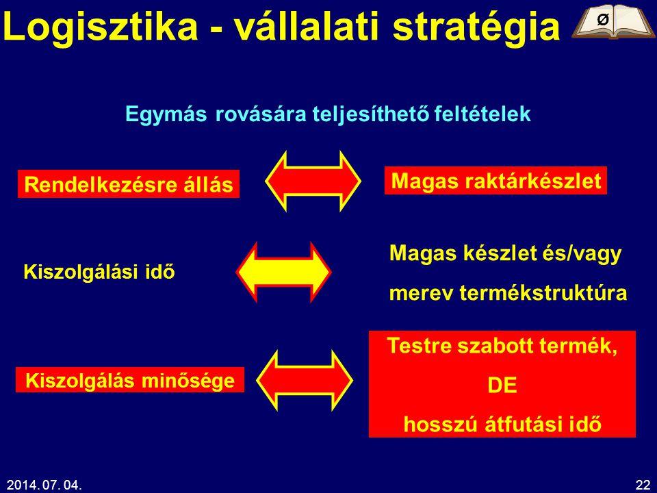 2014. 07. 04.22 Logisztika - vállalati stratégia Kiszolgálási idő Rendelkezésre állás Egymás rovására teljesíthető feltételek Magas raktárkészlet Maga
