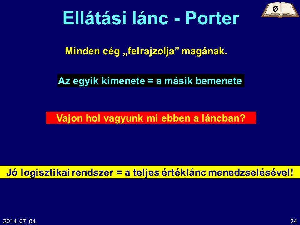 """2014. 07. 04.24 Ellátási lánc - Porter Minden cég """"felrajzolja"""" magának. Az egyik kimenete = a másik bemenete Vajon hol vagyunk mi ebben a láncban? Jó"""