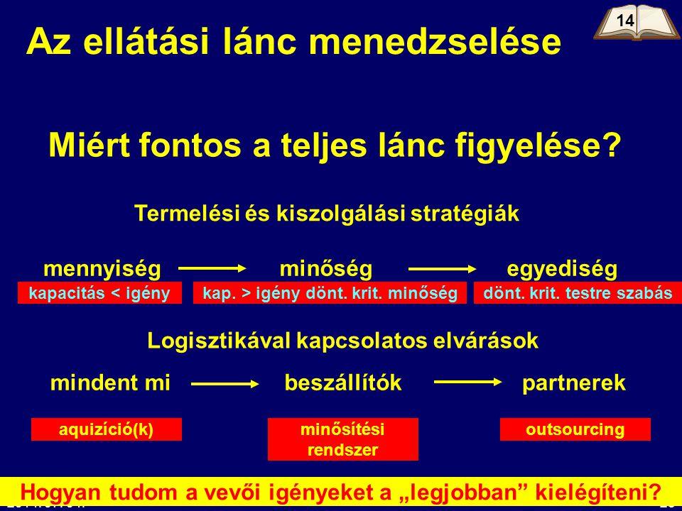 2014. 07. 04.25 Az ellátási lánc menedzselése Miért fontos a teljes lánc figyelése? mennyiségminőségegyediség Termelési és kiszolgálási stratégiák min