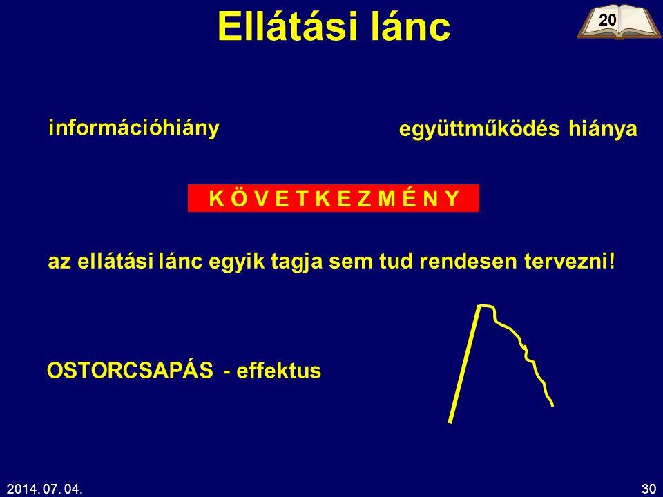 2014. 07. 04.30 Ellátási lánc információhiány együttműködés hiánya K Ö V E T K E Z M É N Y az ellátási lánc egyik tagja sem tud rendesen tervezni! OST