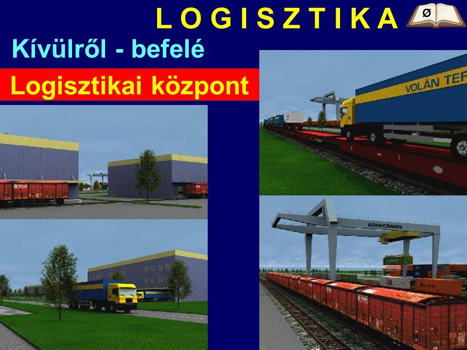 2014. 07. 04.4 L O G I S Z T I K A Kívülről - befelé Logisztikai központ Ø