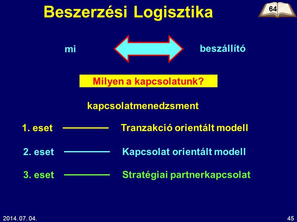 2014. 07. 04.45 Beszerzési Logisztika 64 mi Milyen a kapcsolatunk? beszállító kapcsolatmenedzsment 1. eset Tranzakció orientált modell 2. eset Kapcsol