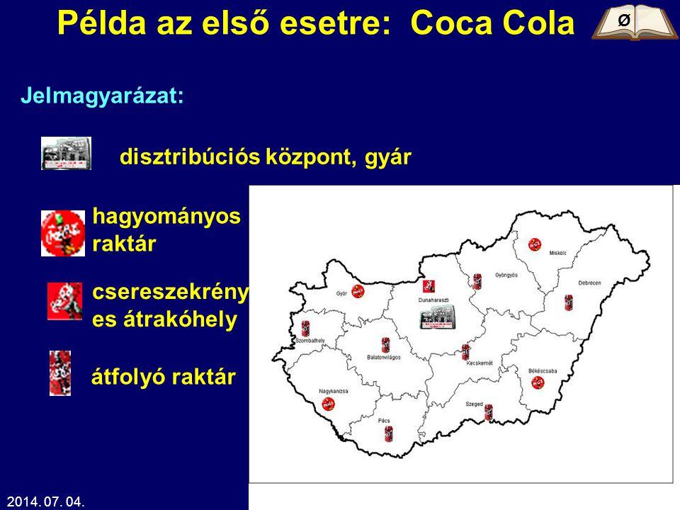 2014. 07. 04.69 Jelmagyarázat: disztribúciós központ, gyár Példa az első esetre: Coca Cola hagyományos raktár csereszekrény es átrakóhely átfolyó rakt