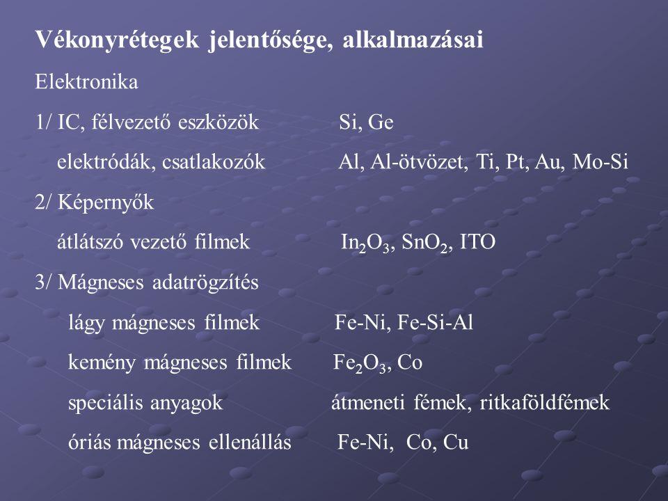Vékonyrétegek jelentősége, alkalmazásai Elektronika 1/ IC, félvezető eszközök Si, Ge elektródák, csatlakozók Al, Al-ötvözet, Ti, Pt, Au, Mo-Si 2/ Képe
