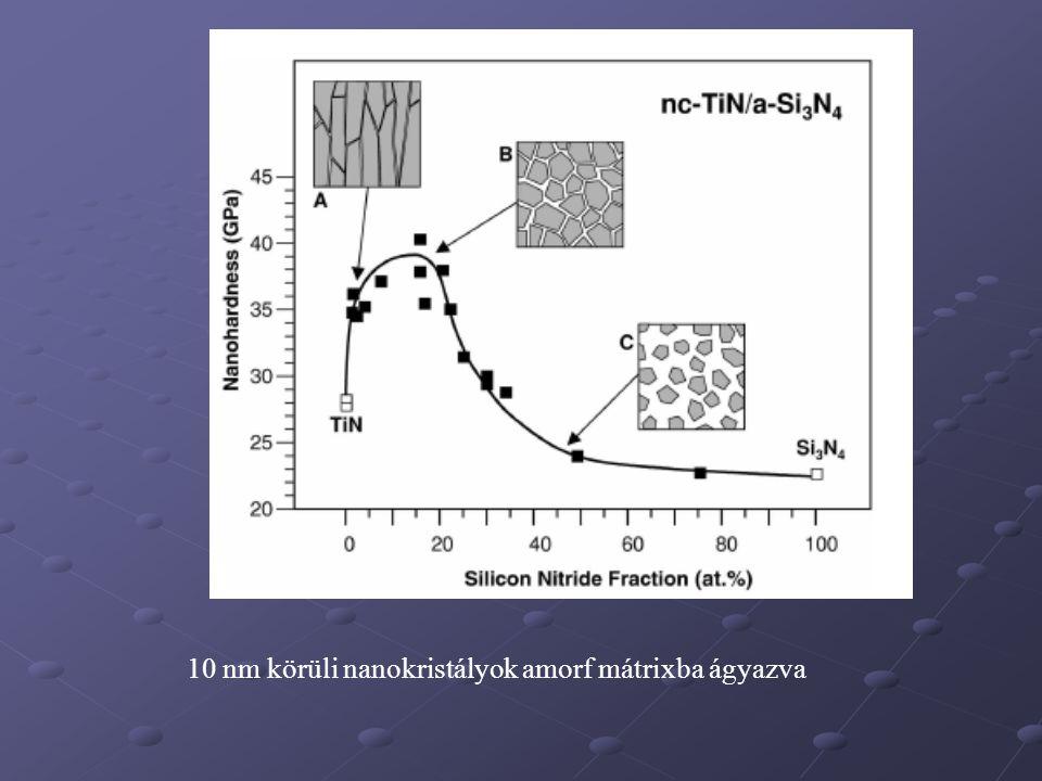 10 nm körüli nanokristályok amorf mátrixba ágyazva