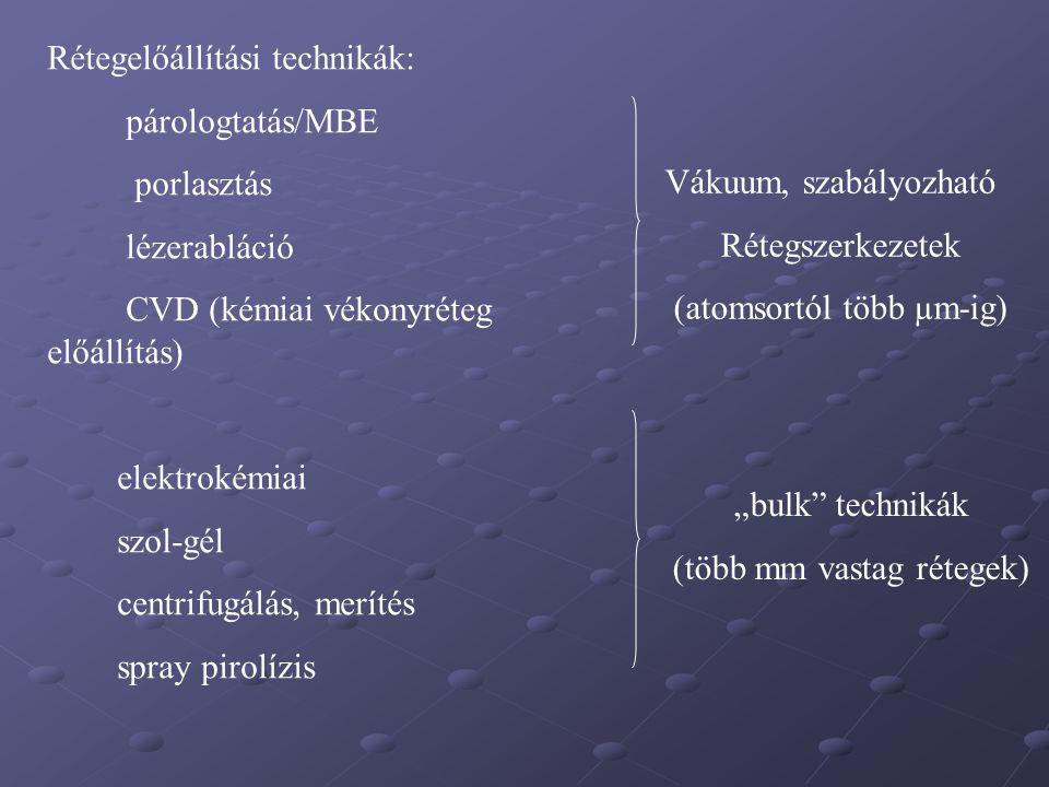 Rétegelőállítási technikák: párologtatás/MBE porlasztás lézerabláció CVD (kémiai vékonyréteg előállítás) elektrokémiai szol-gél centrifugálás, merítés