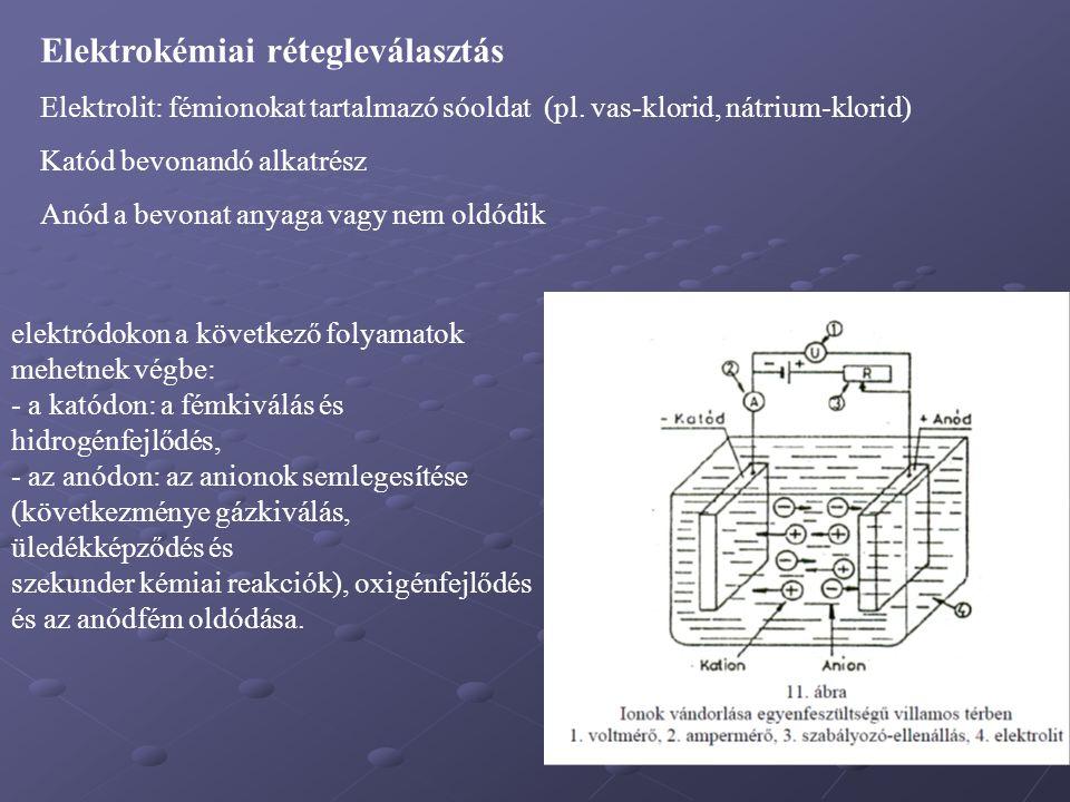 Elektrokémiai rétegleválasztás Elektrolit: fémionokat tartalmazó sóoldat (pl. vas-klorid, nátrium-klorid) Katód bevonandó alkatrész Anód a bevonat any