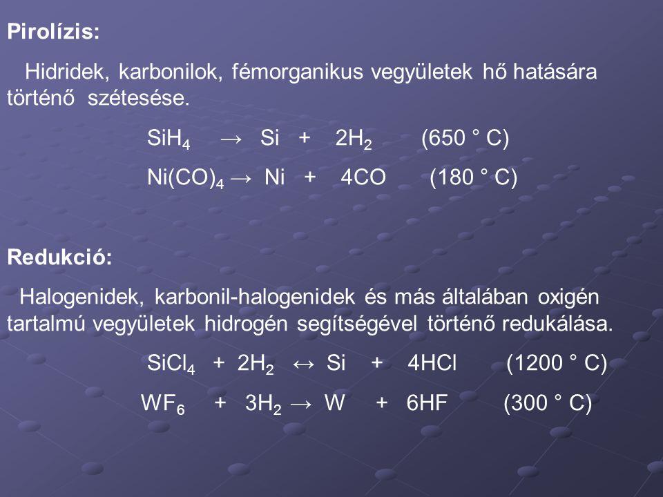 Pirolízis: Hidridek, karbonilok, fémorganikus vegyületek hő hatására történő szétesése. SiH 4 → Si + 2H 2 (650 ° C) Ni(CO) 4 → Ni + 4CO (180 ° C) Redu