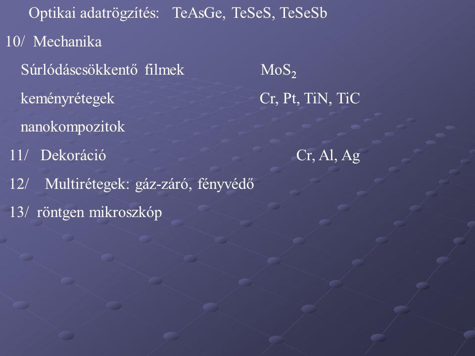 Optikai adatrögzítés: TeAsGe, TeSeS, TeSeSb 10/ Mechanika Súrlódáscsökkentő filmek MoS 2 keményrétegek Cr, Pt, TiN, TiC nanokompozitok 11/ Dekoráció C