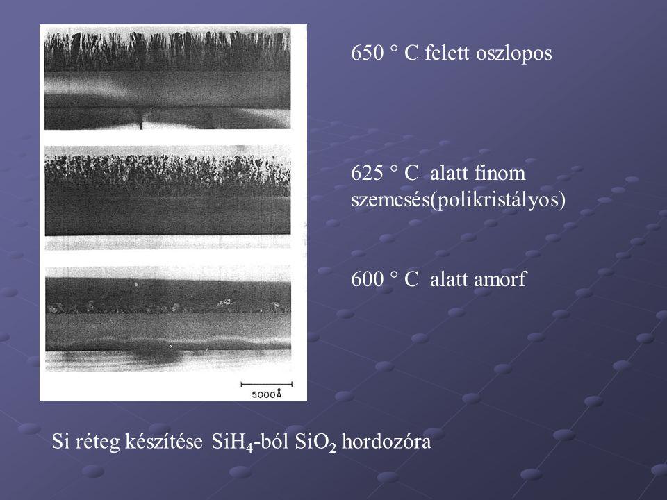 Si réteg készítése SiH 4 -ból SiO 2 hordozóra 650 ° C felett oszlopos 625 ° C alatt finom szemcsés(polikristályos) 600 ° C alatt amorf