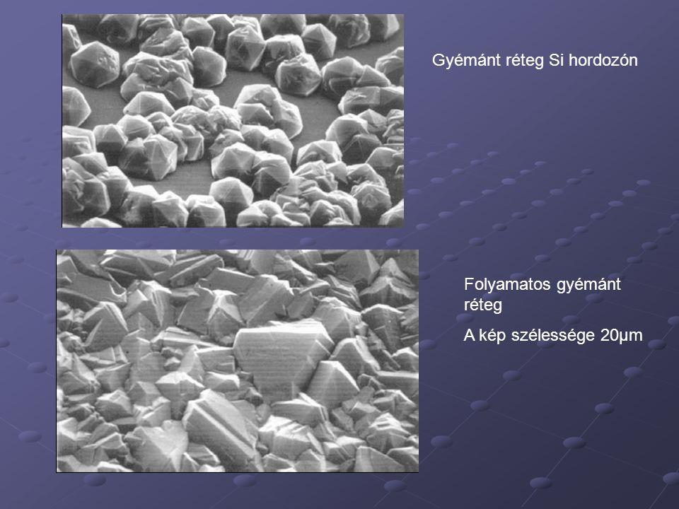 Gyémánt réteg Si hordozón Folyamatos gyémánt réteg A kép szélessége 20μm