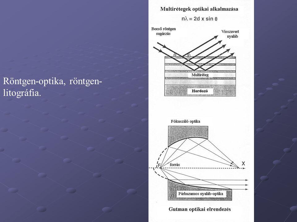 Röntgen-optika, röntgen- litográfia.