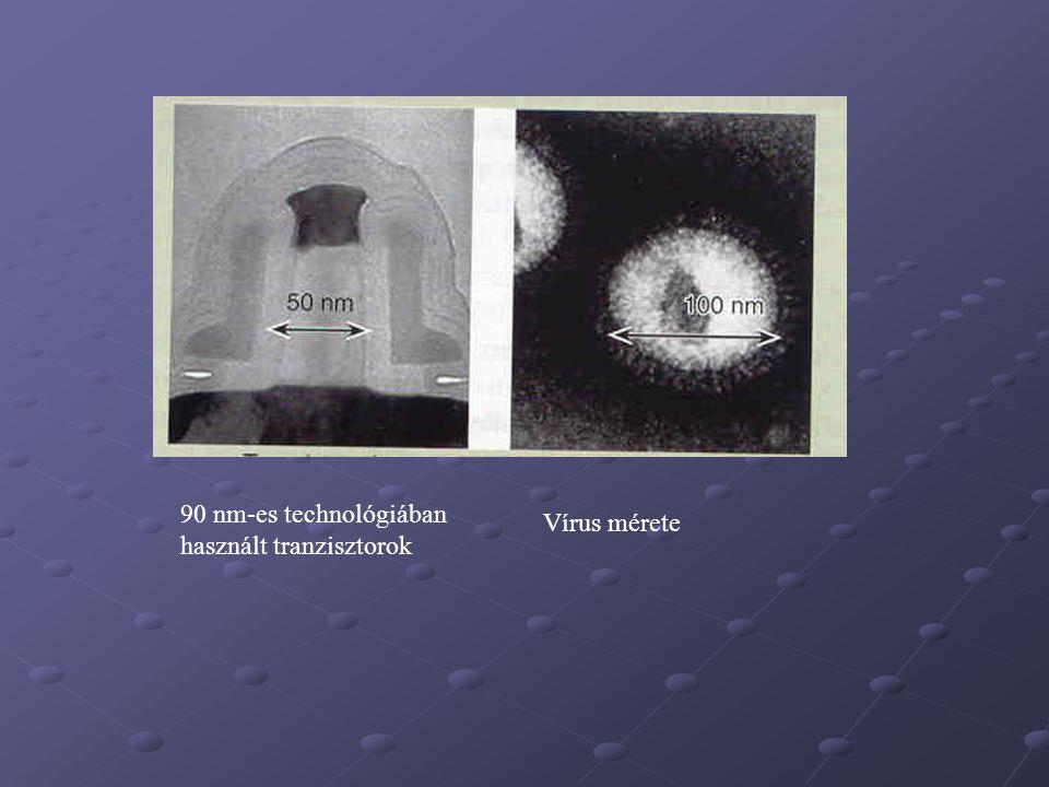 Vírus mérete 90 nm-es technológiában használt tranzisztorok