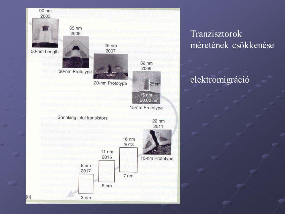 Tranzisztorok méretének csökkenése elektromigráció