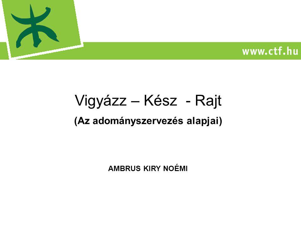Vigyázz – Kész - Rajt (Az adományszervezés alapjai) AMBRUS KIRY NOÉMI