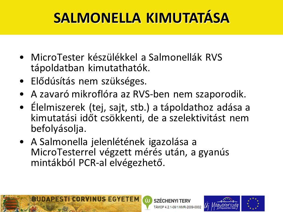•MicroTester készülékkel a Salmonellák RVS tápoldatban kimutathatók. •Elődúsítás nem szükséges. •A zavaró mikroflóra az RVS-ben nem szaporodik. •Élelm