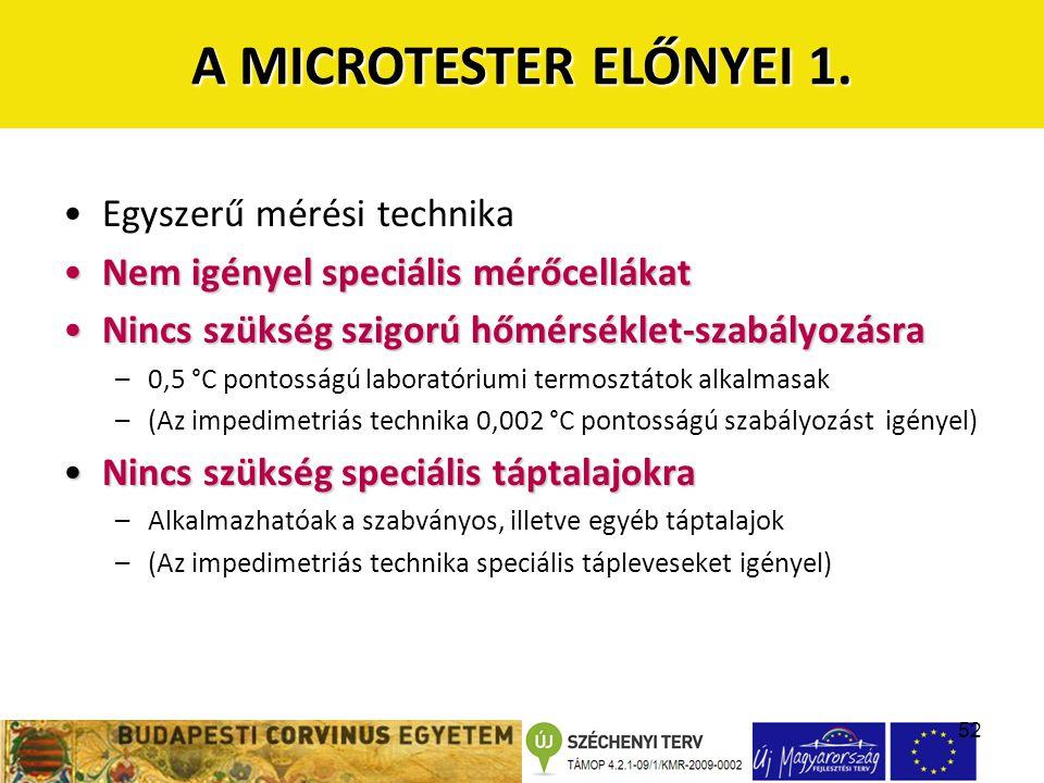 52 •Egyszerű mérési technika •Nem igényel speciális mérőcellákat •Nincs szükség szigorú hőmérséklet-szabályozásra –0,5 °C pontosságú laboratóriumi ter