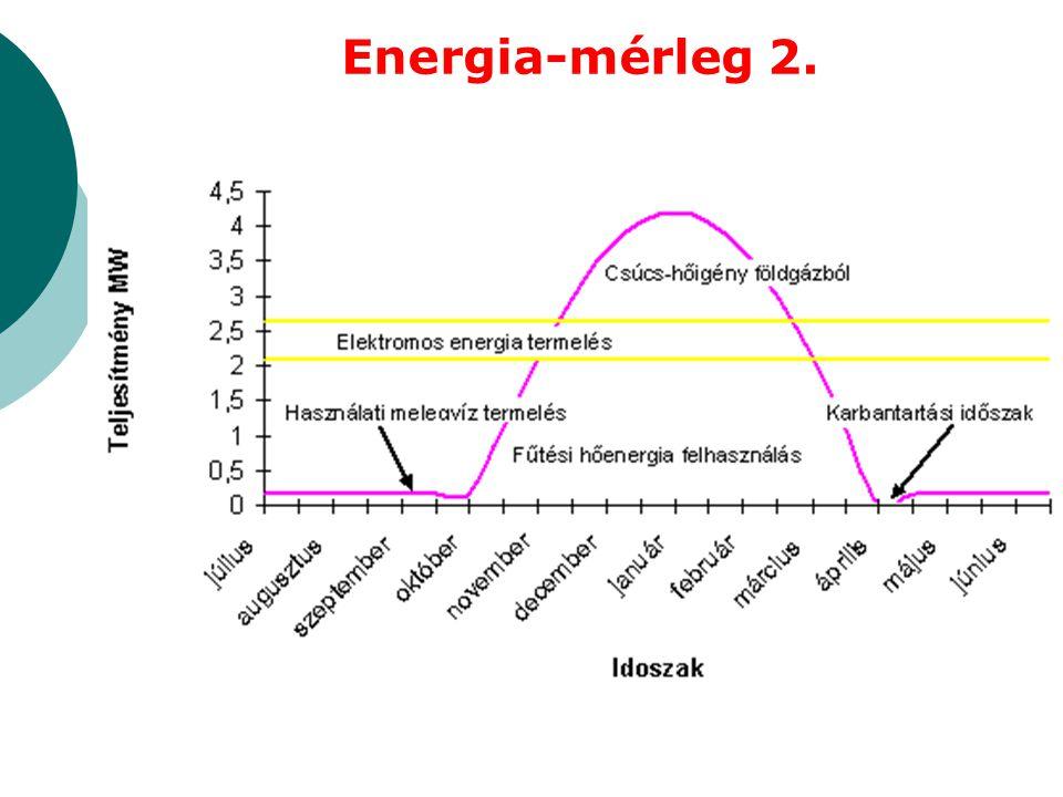 Energia-mérleg 2.