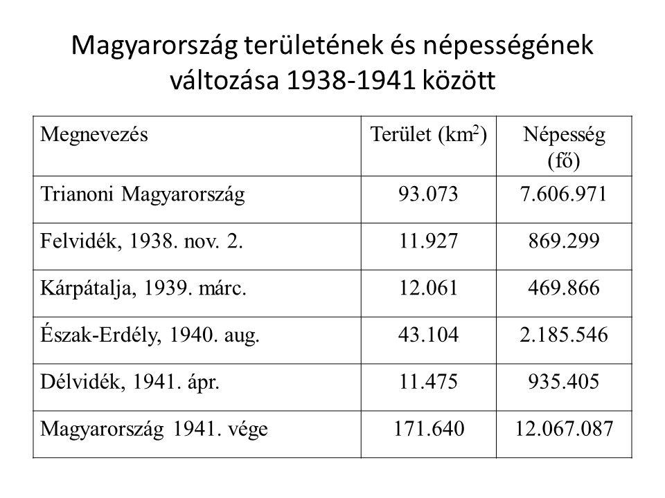 Magyarország területének és népességének változása 1938-1941 között MegnevezésTerület (km 2 )Népesség (fő) Trianoni Magyarország93.0737.606.971 Felvid