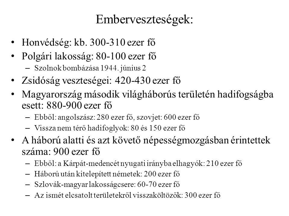 Emberveszteségek: • Honvédség: kb. 300-310 ezer fő • Polgári lakosság: 80-100 ezer fő – Szolnok bombázása 1944. június 2 • Zsidóság veszteségei: 420-4