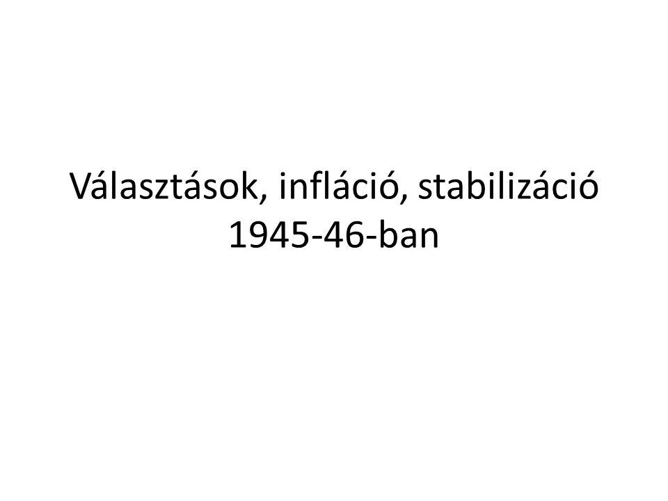 Választások, infláció, stabilizáció 1945-46-ban