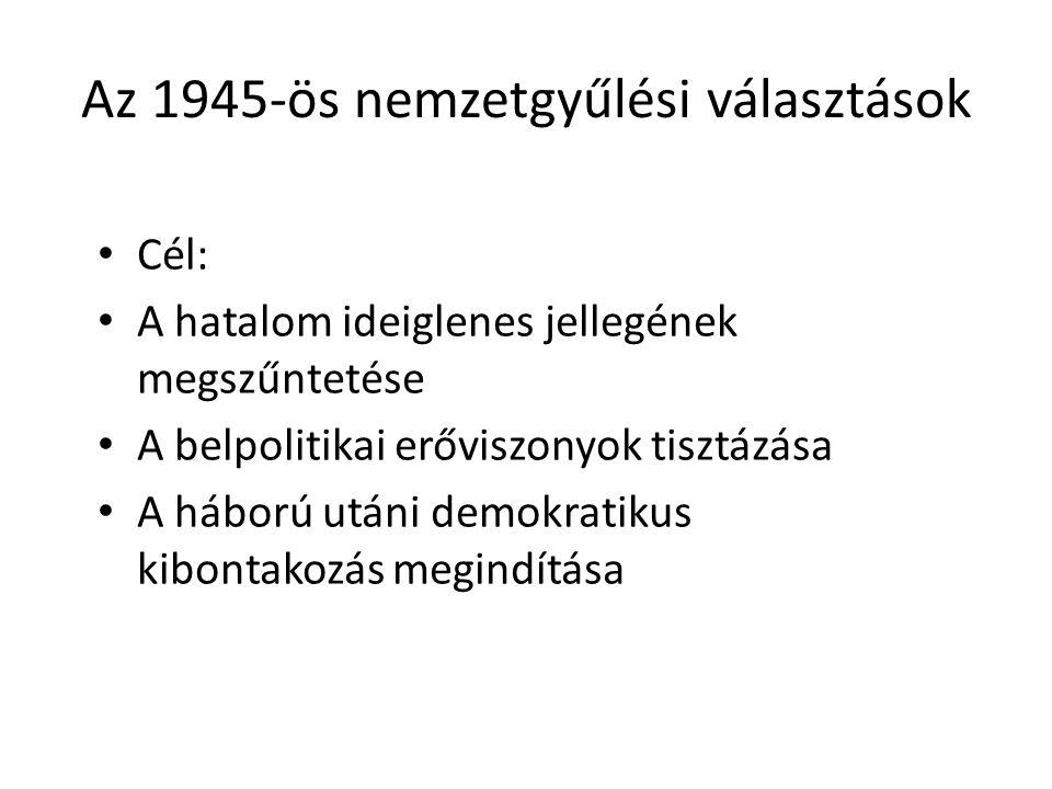Az 1945-ös nemzetgyűlési választások • Cél: • A hatalom ideiglenes jellegének megszűntetése • A belpolitikai erőviszonyok tisztázása • A háború utáni