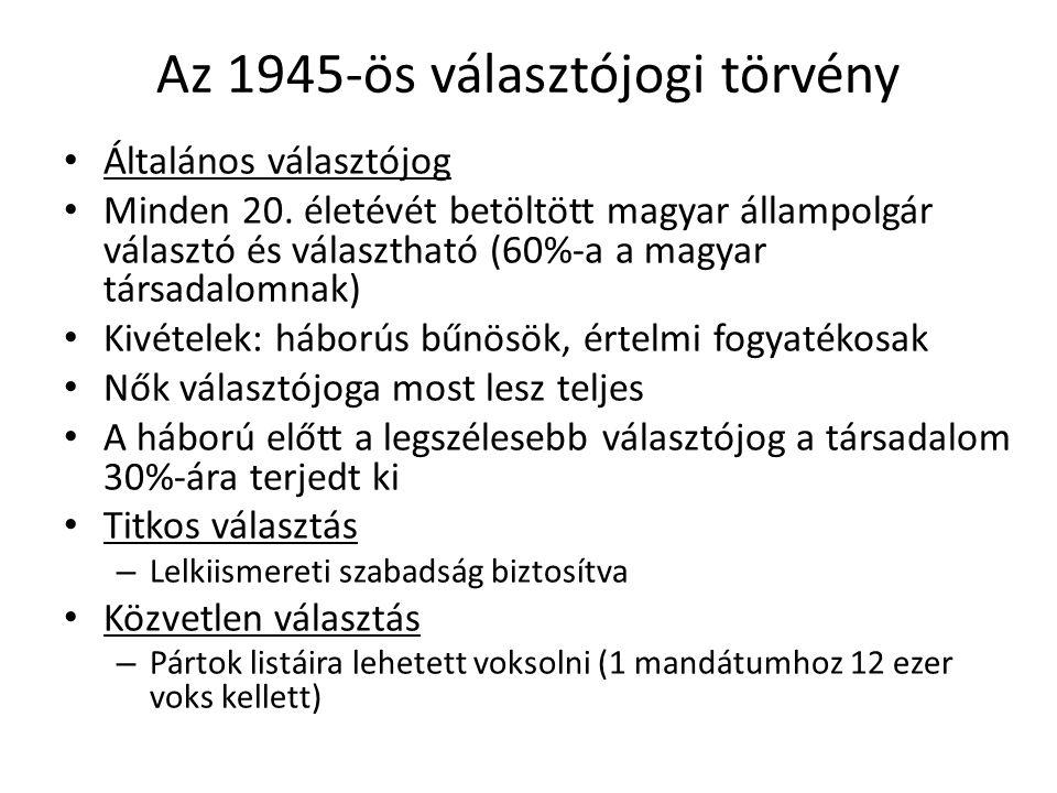 Az 1945-ös választójogi törvény • Általános választójog • Minden 20. életévét betöltött magyar állampolgár választó és választható (60%-a a magyar tár