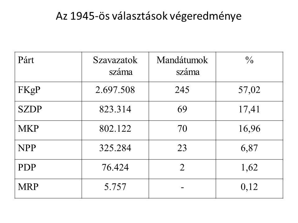 Az 1945-ös választások végeredménye PártSzavazatok száma Mandátumok száma % FKgP2.697.50824557,02 SZDP823.3146917,41 MKP802.1227016,96 NPP325.284236,8