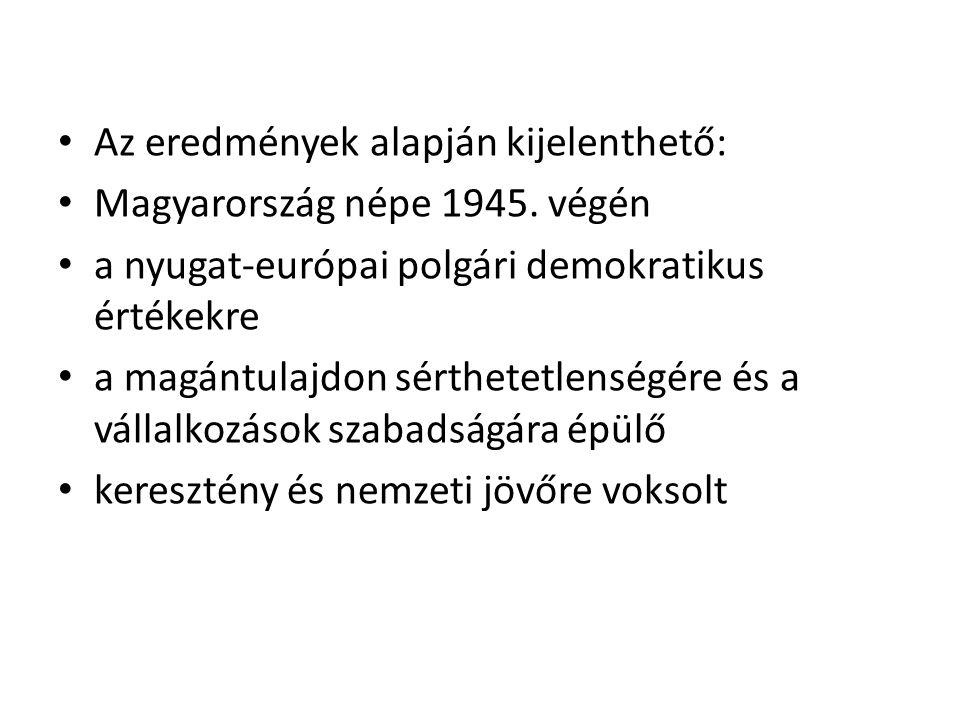 • Az eredmények alapján kijelenthető: • Magyarország népe 1945. végén • a nyugat-európai polgári demokratikus értékekre • a magántulajdon sérthetetlen