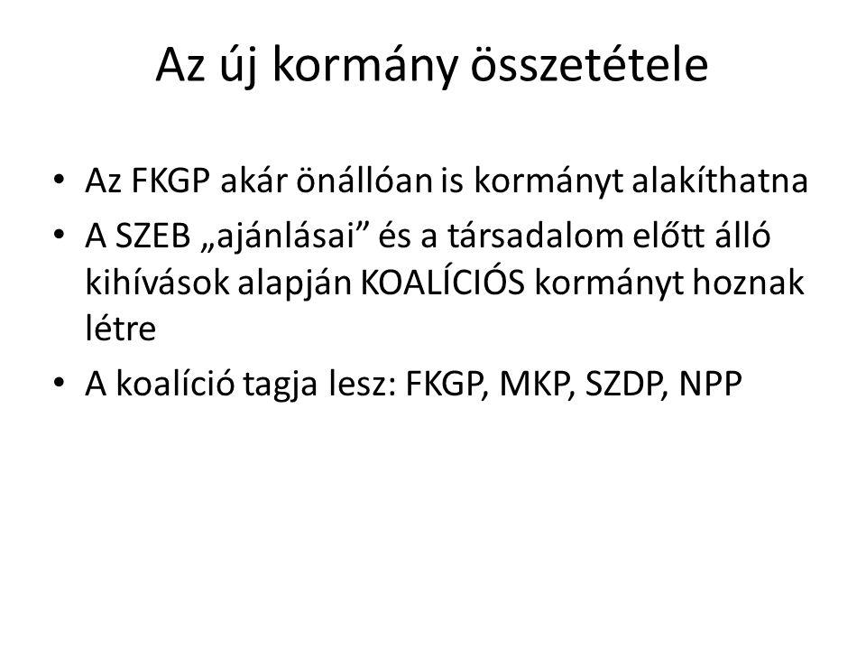 """Az új kormány összetétele • Az FKGP akár önállóan is kormányt alakíthatna • A SZEB """"ajánlásai"""" és a társadalom előtt álló kihívások alapján KOALÍCIÓS"""