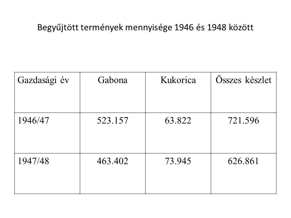 Begyűjtött termények mennyisége 1946 és 1948 között Gazdasági évGabonaKukoricaÖsszes készlet 1946/47523.15763.822721.596 1947/48463.40273.945626.861