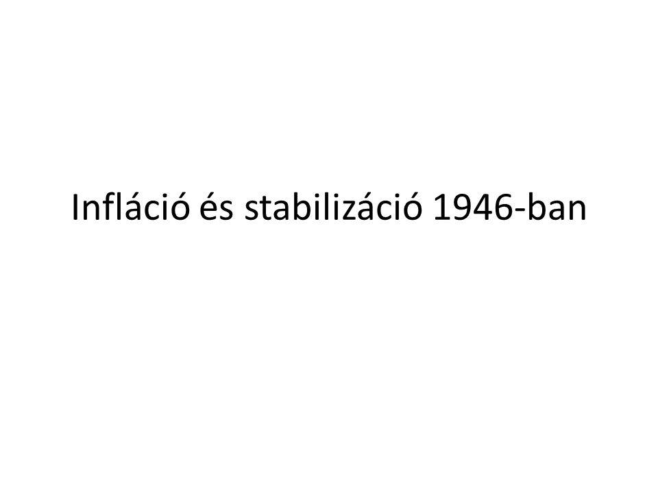 Infláció és stabilizáció 1946-ban