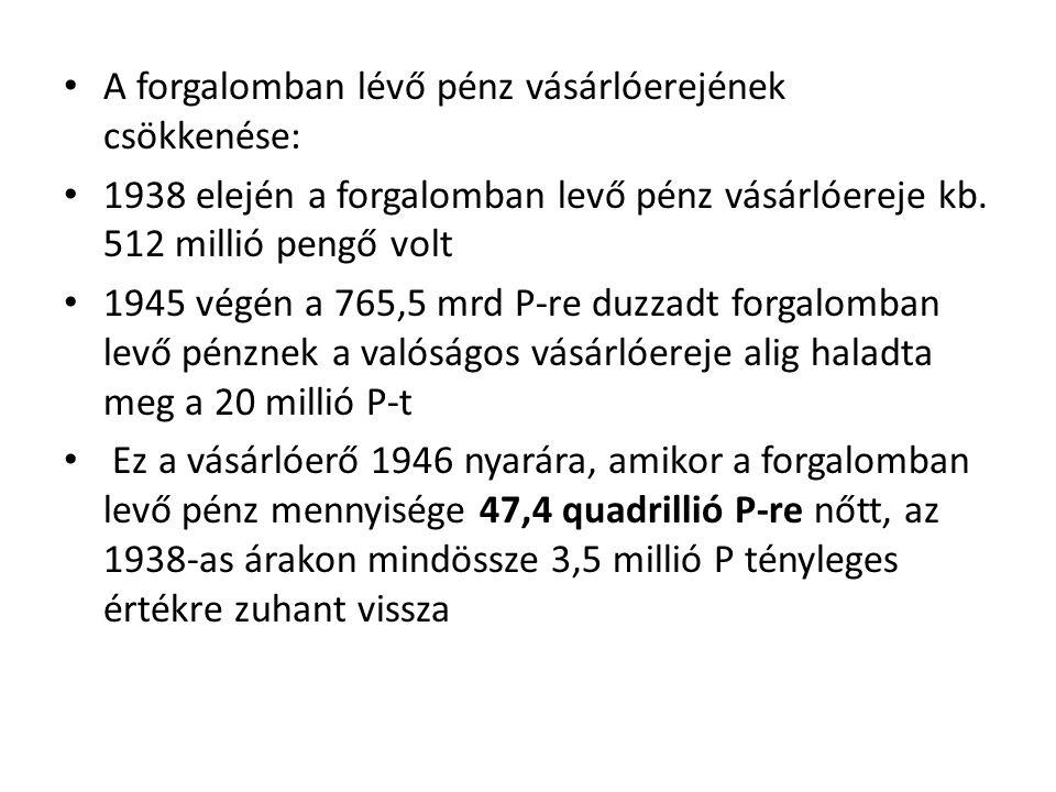 • A forgalomban lévő pénz vásárlóerejének csökkenése: • 1938 elején a forgalomban levő pénz vásárlóereje kb. 512 millió pengő volt • 1945 végén a 765,