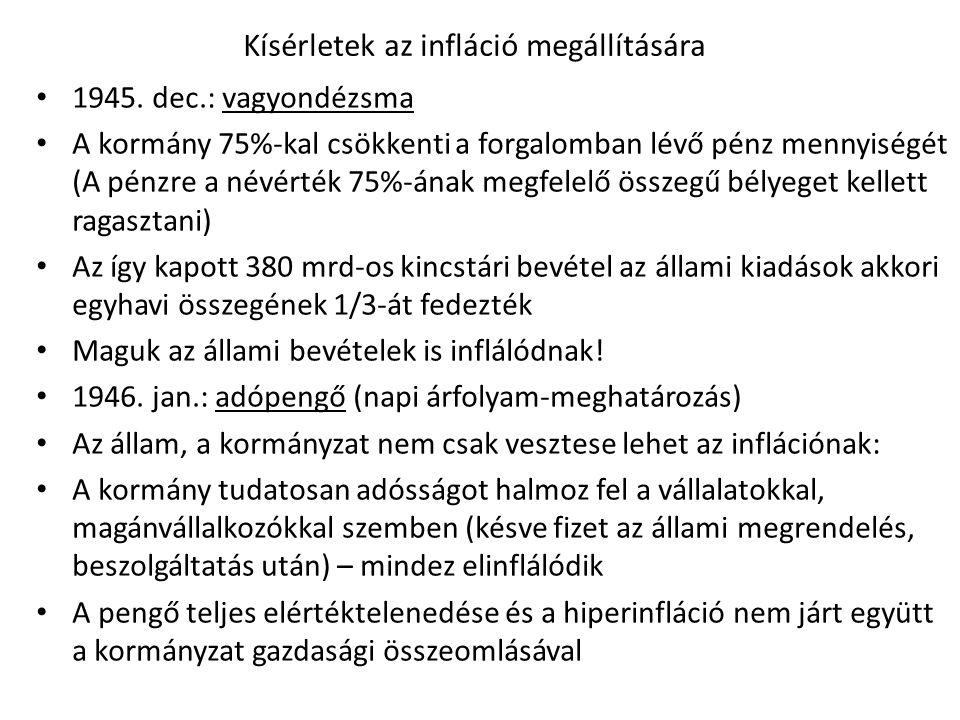 Kísérletek az infláció megállítására • 1945. dec.: vagyondézsma • A kormány 75%-kal csökkenti a forgalomban lévő pénz mennyiségét (A pénzre a névérték