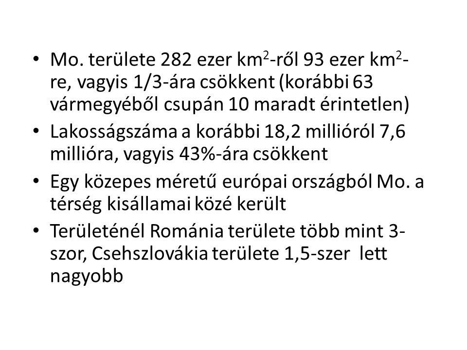 • Mo. területe 282 ezer km 2 -ről 93 ezer km 2 - re, vagyis 1/3-ára csökkent (korábbi 63 vármegyéből csupán 10 maradt érintetlen) • Lakosságszáma a ko