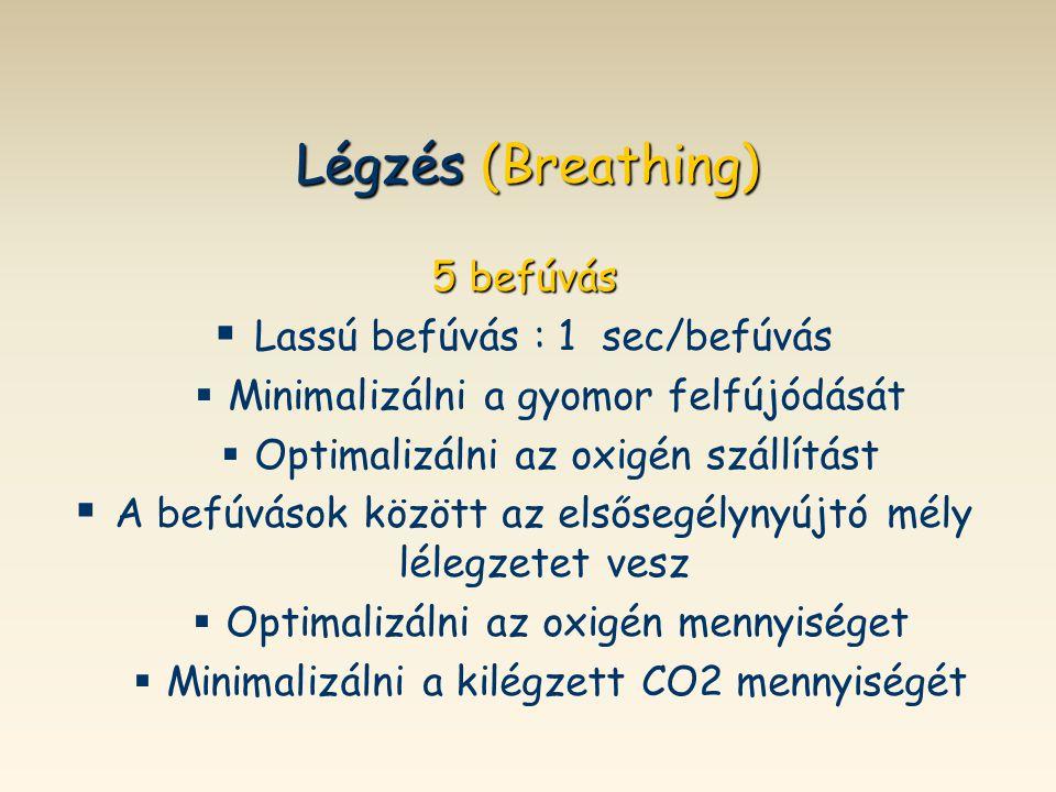 Légzés (Breathing) 5 befúvás   Lassú befúvás : 1 sec/befúvás   Minimalizálni a gyomor felfújódását   Optimalizálni az oxigén szállítást   A be