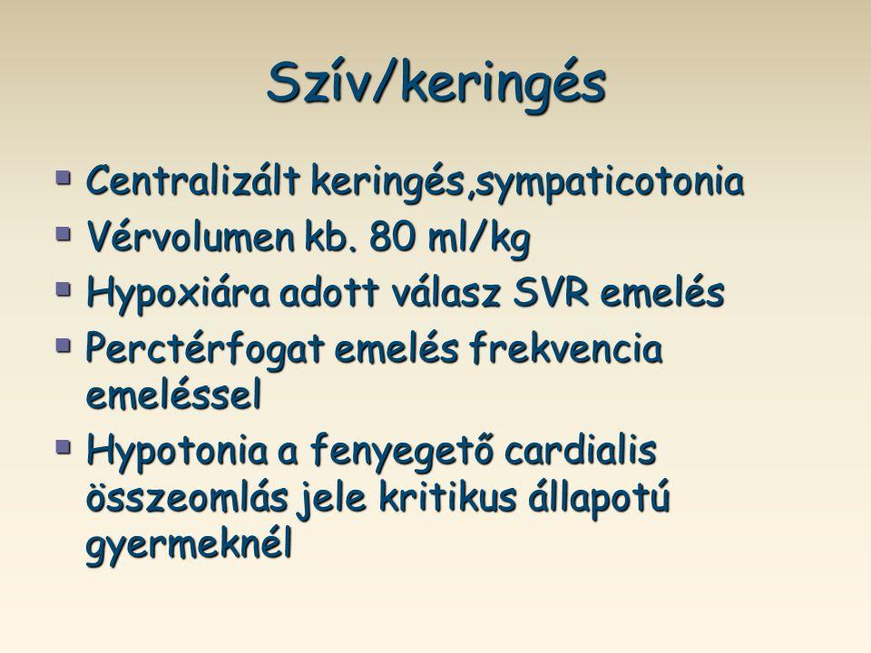 Szív/keringés  Centralizált keringés,sympaticotonia  Vérvolumen kb. 80 ml/kg  Hypoxiára adott válasz SVR emelés  Perctérfogat emelés frekvencia em
