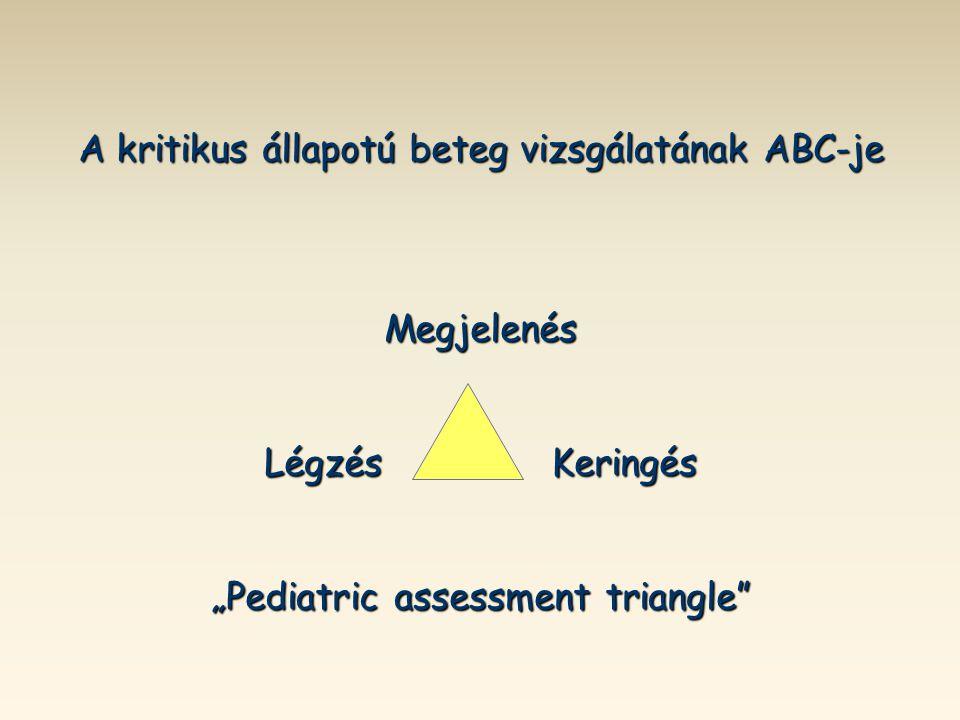 """A kritikus állapotú beteg vizsgálatának ABC-je Megjelenés Légzés Keringés """"Pediatric assessment triangle"""""""