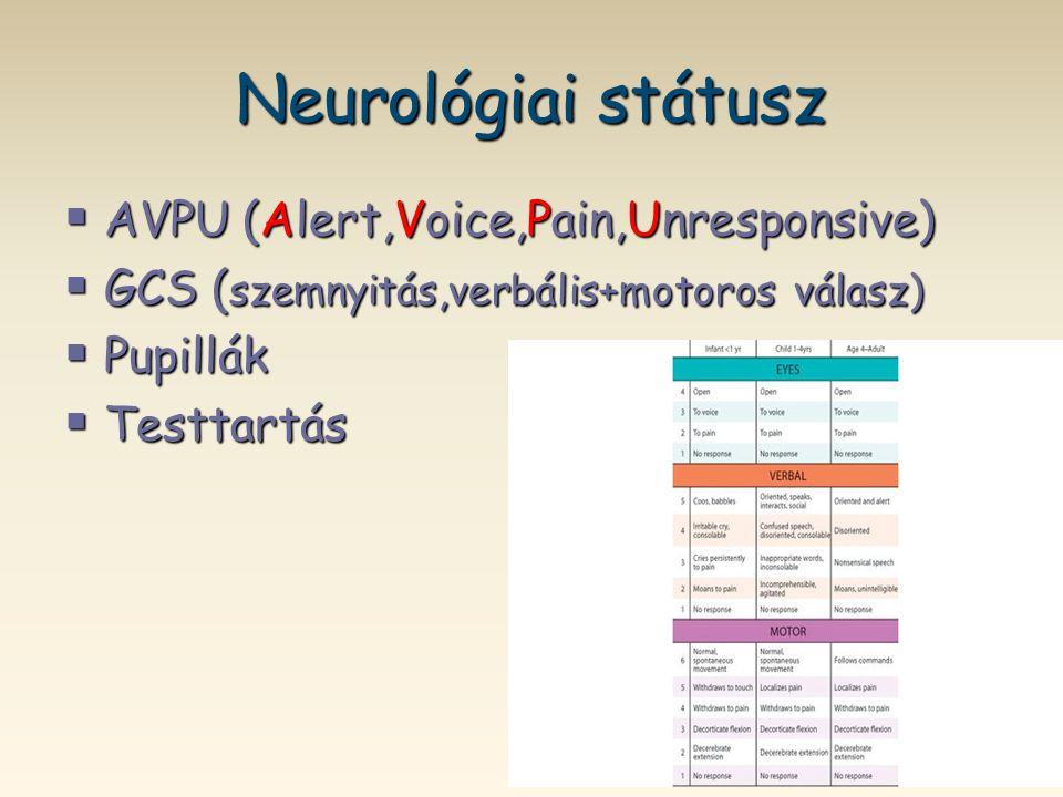 Neurológiai státusz  AVPU (Alert,Voice,Pain,Unresponsive)  GCS ( szemnyitás,verbális+motoros válasz)  Pupillák  Testtartás
