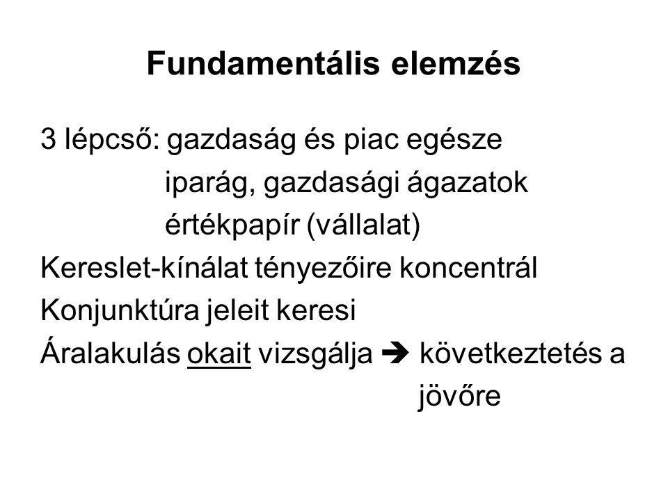 Fundamentális elemzés 3 lépcső: gazdaság és piac egésze iparág, gazdasági ágazatok értékpapír (vállalat) Kereslet-kínálat tényezőire koncentrál Konjun