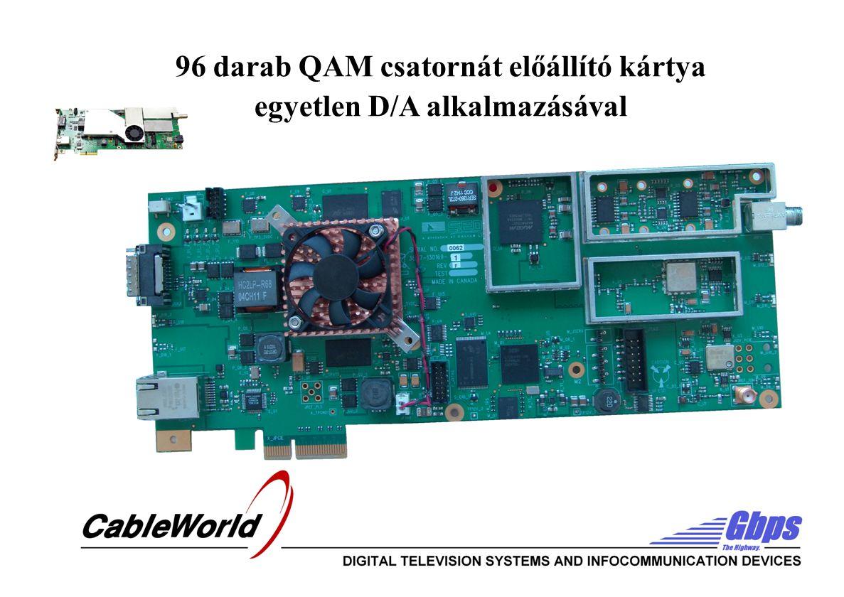 96 darab QAM csatornát előállító kártya egyetlen D/A alkalmazásával