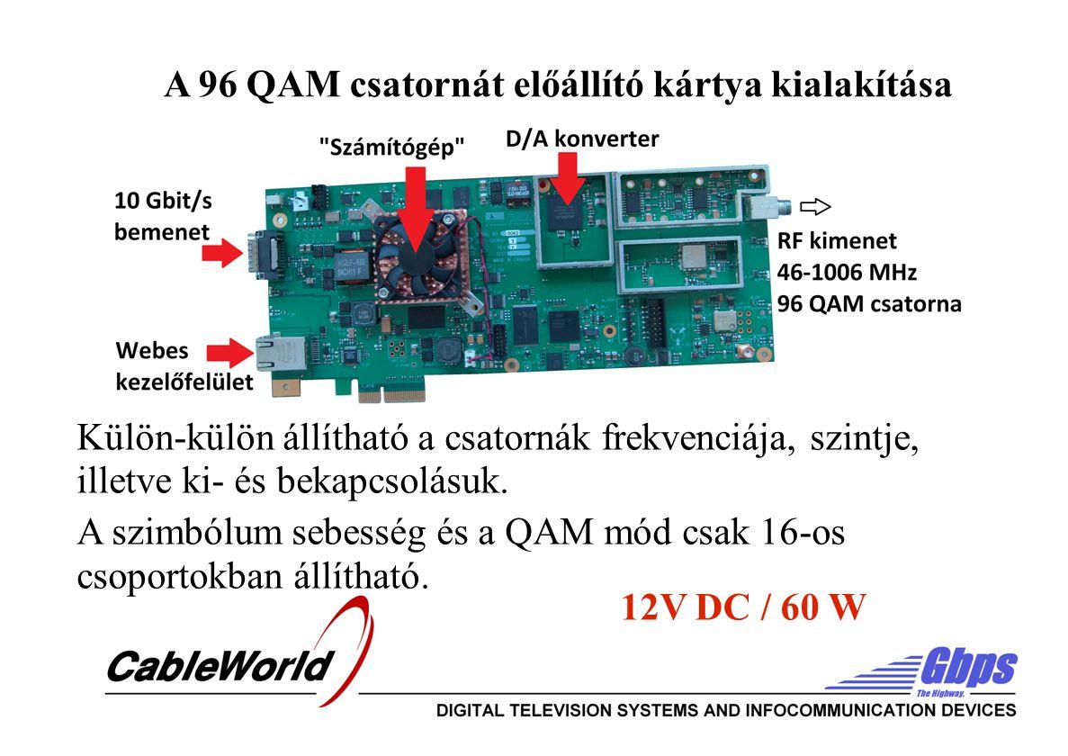 A 96 QAM csatornát előállító kártya kialakítása Külön-külön állítható a csatornák frekvenciája, szintje, illetve ki- és bekapcsolásuk.