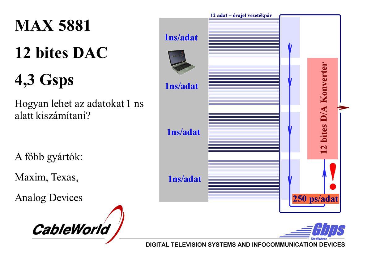 MAX 5881 12 bites DAC 4,3 Gsps Hogyan lehet az adatokat 1 ns alatt kiszámítani.