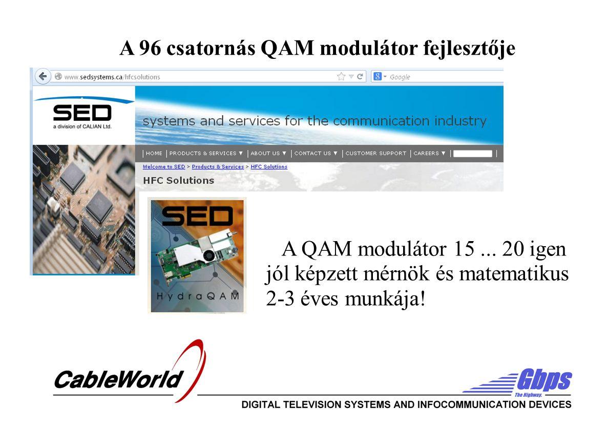 A 96 csatornás QAM modulátor fejlesztője A QAM modulátor 15...