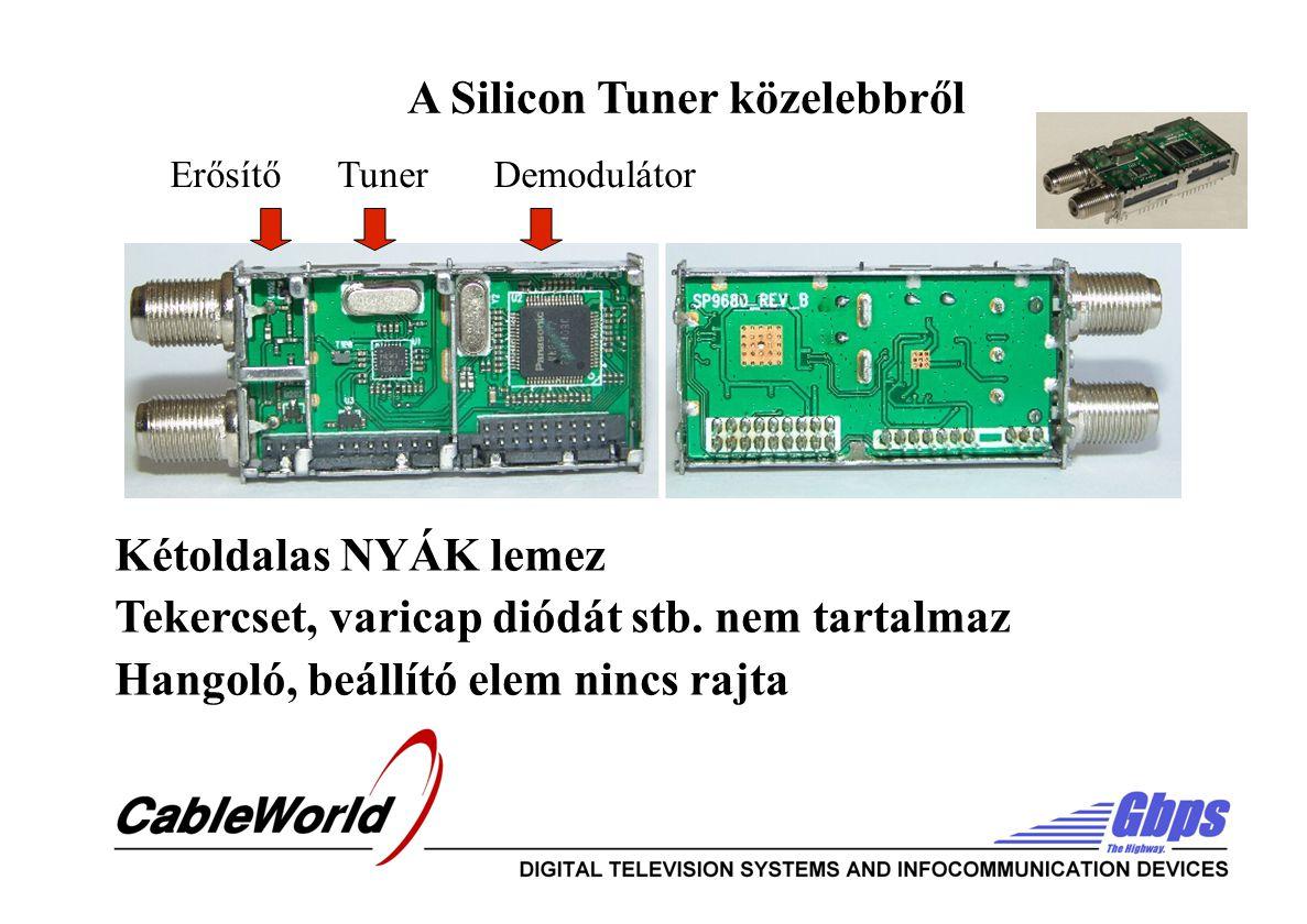A Silicon Tuner közelebbről Kétoldalas NYÁK lemez Tekercset, varicap diódát stb.
