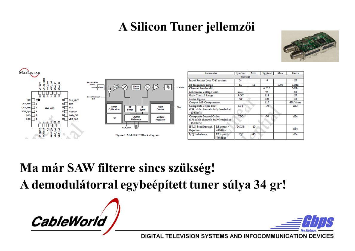 A Silicon Tuner jellemzői Ma már SAW filterre sincs szükség.