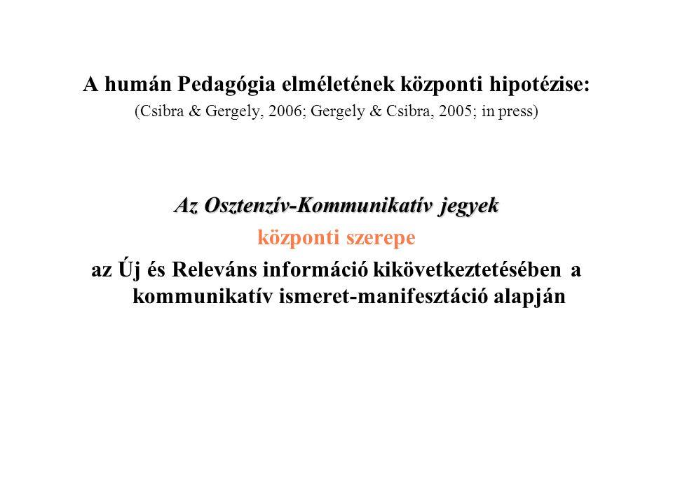 A humán Pedagógia elméletének központi hipotézise: (Csibra & Gergely, 2006; Gergely & Csibra, 2005; in press) Az Osztenzív-Kommunikatív jegyek központi szerepe az Új és Releváns információ kikövetkeztetésében a kommunikatív ismeret-manifesztáció alapján